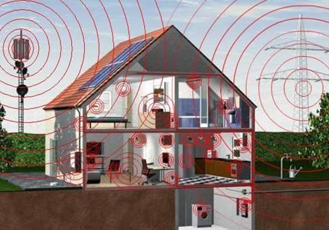 Image result for electromagnetic in house
